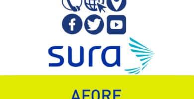 Afore Sura